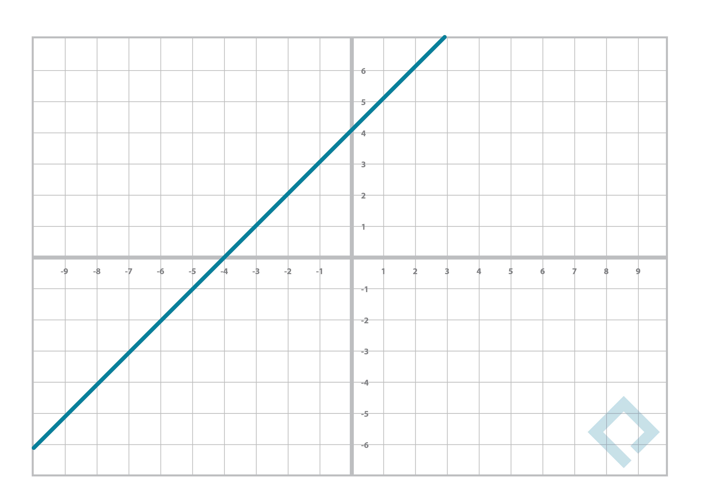 01-Blockchain101-graphs-01.png