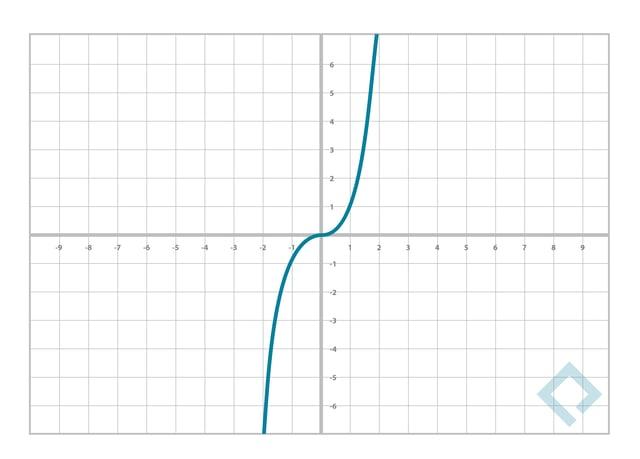 Blockchain101-graphs-03.png