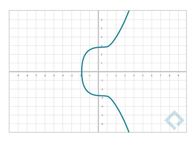 Blockchain101-graphs-06.png