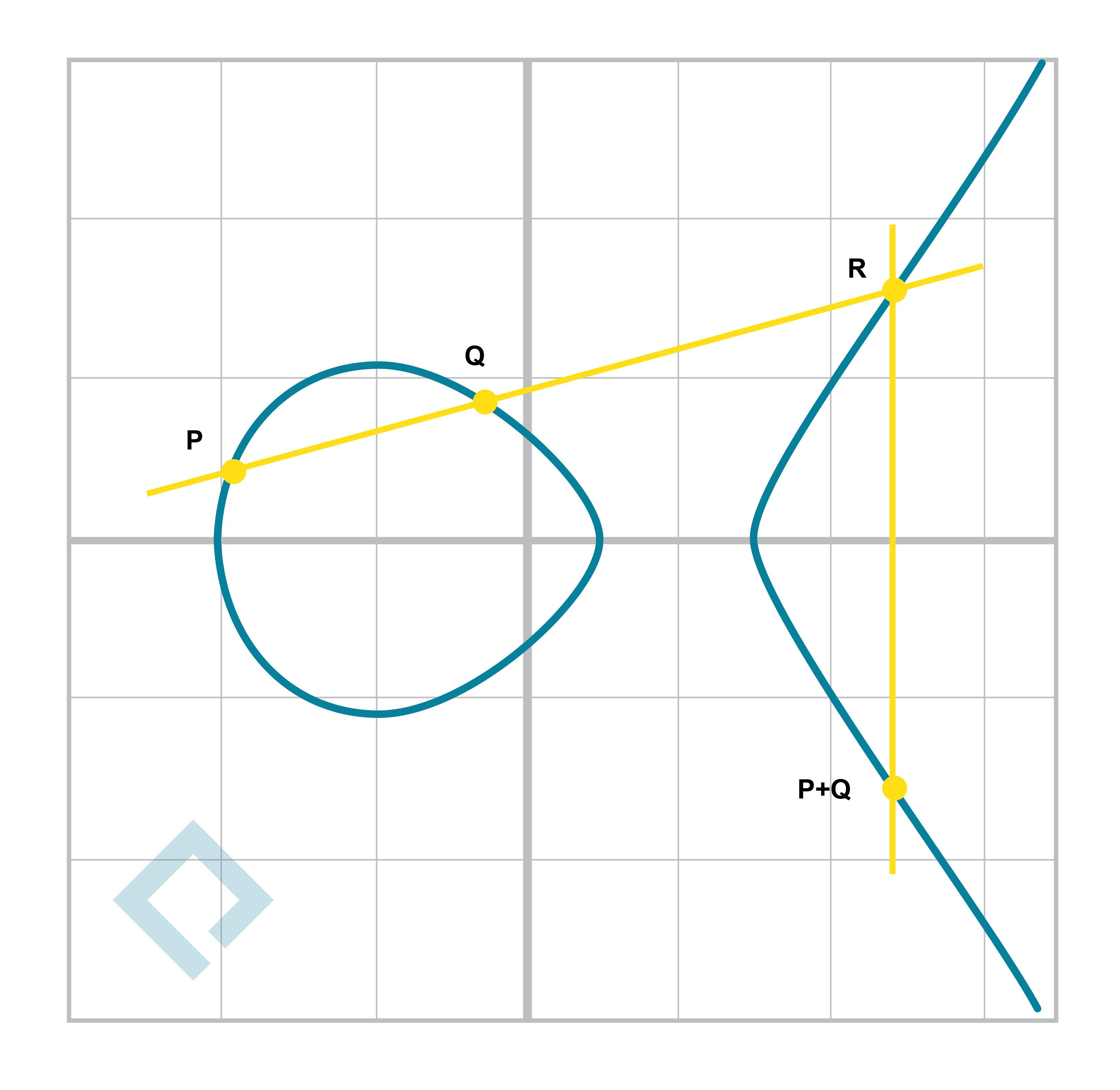 Blockchain101-graphs-07.png