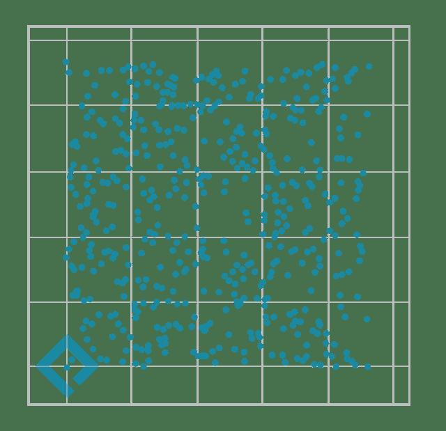 Blockchain 101 - Elliptic Curve Cryptography