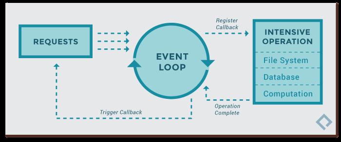 Event-Loop.png